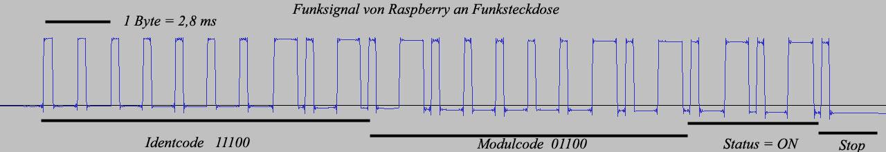 Raspberry Heizungsprojekt , Heizungssteuerung